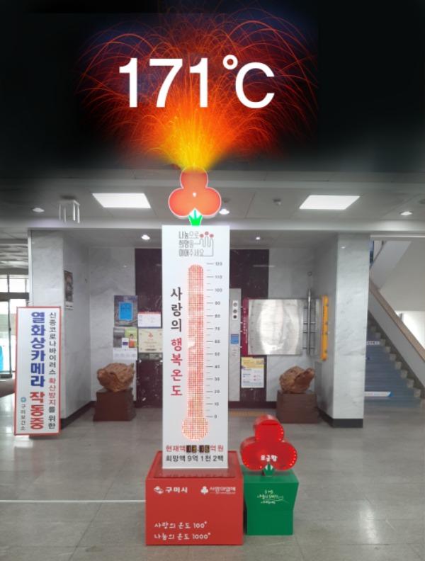 [복지정책과]구미시, 사랑의 온도 171도어느 겨울보다 뜨거웠다2.jpg